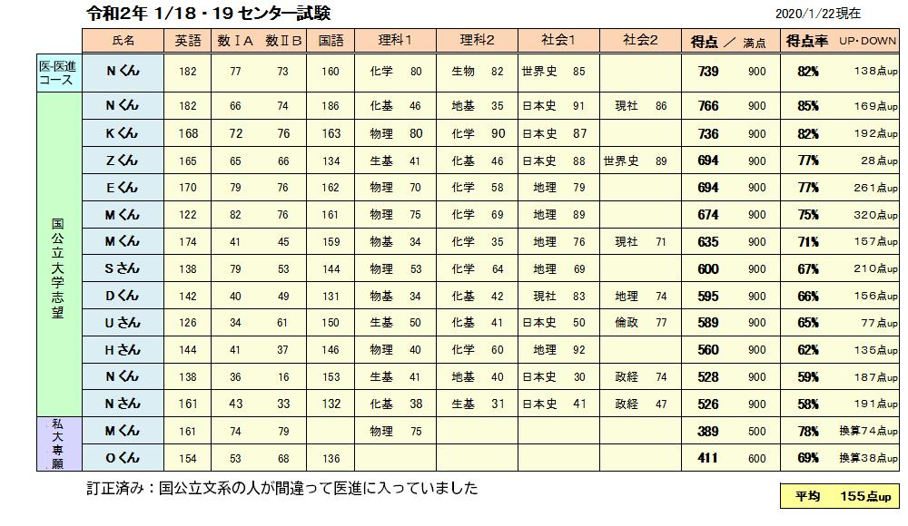 center_200122_6