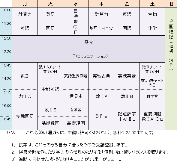 ronin_schedule_2019